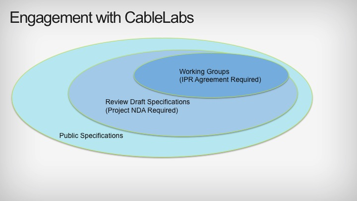Vendors How To Engage Cablelabs